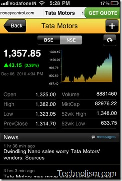 moneycontrol markets on mobile Get Stock Quote