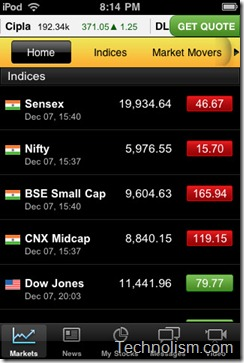 moneycontrol markets on mobile Indices