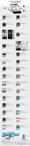 Top 27 rumours about the much awaited iPhone 5