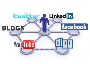3 Poorly Used Social Media Avenues For Improving Your Blog