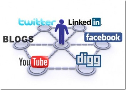 Social Media Avenues and related mistakes