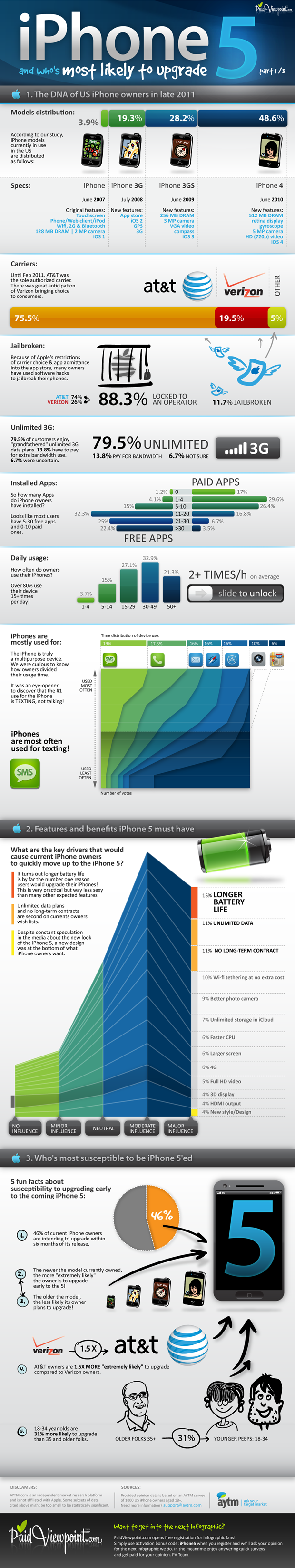 iPhone5-Part1
