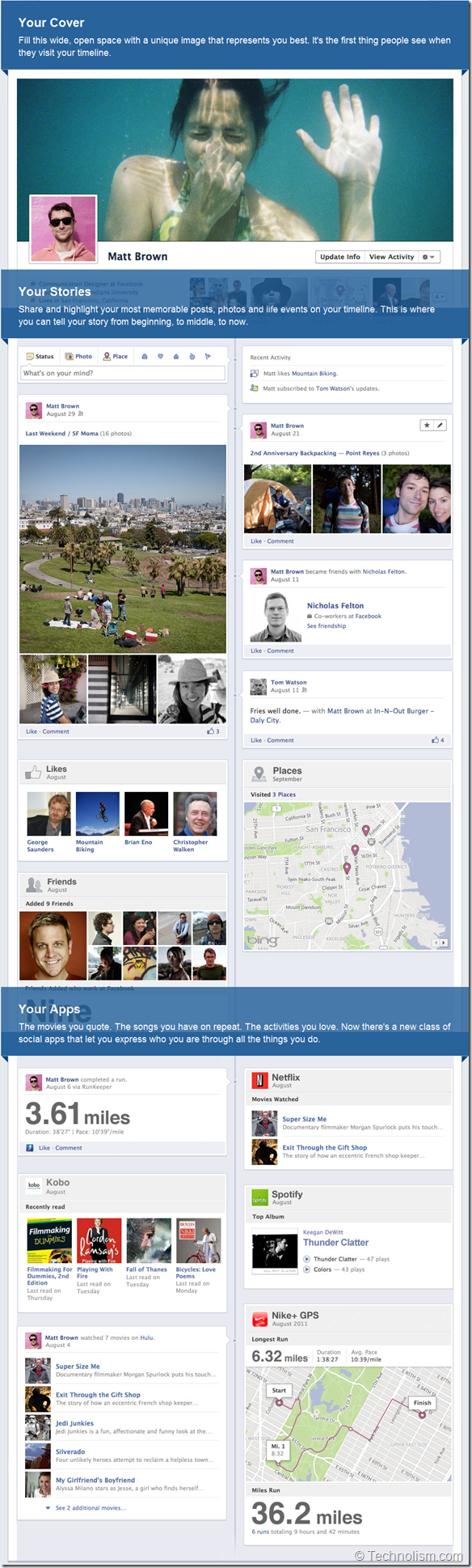 TimeLine - New Facebook User Profile