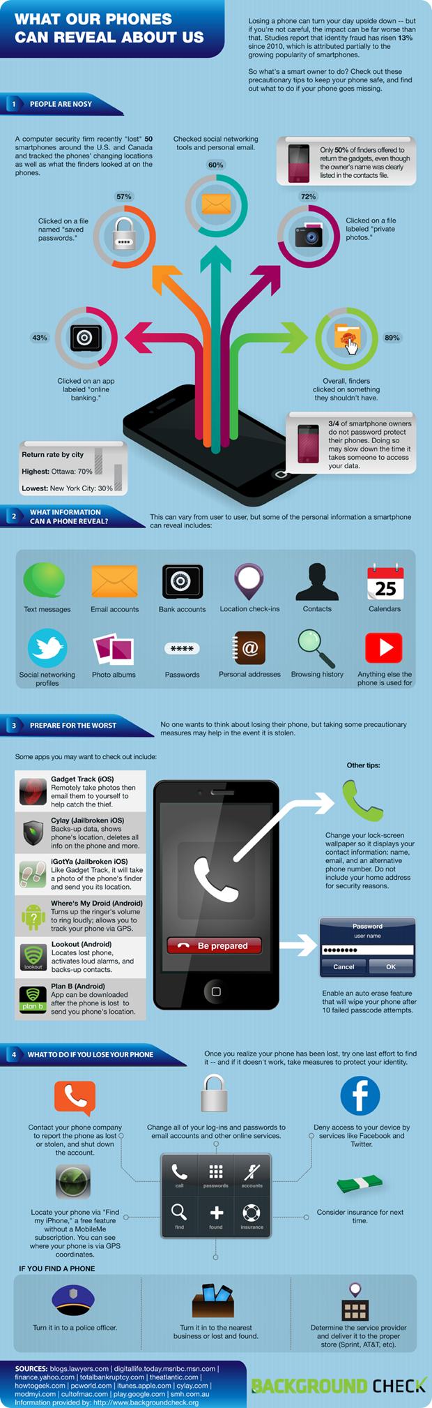 SmartPhones-Identity-Theft