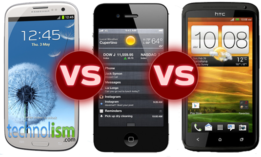 Samsung Galaxy S3 vs Apple iPhone 4S vs HTC One X