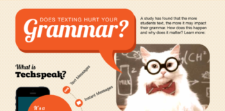 Does-Texting-Hurt-Your-Grammar